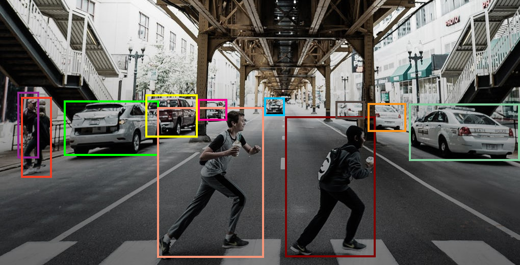object detection in real time using Machine Learning